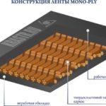 схема ленты MONO-PLY