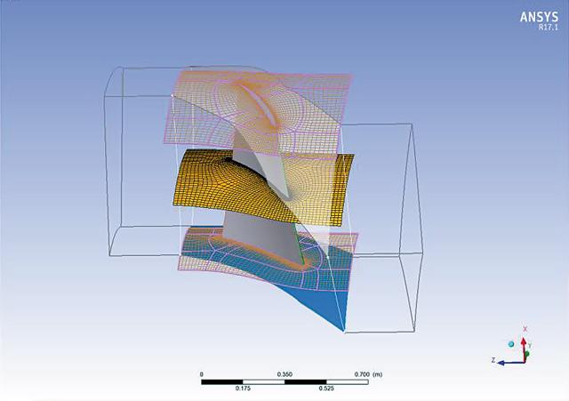Построение сетки МКЭ вокруг лопатки рабочего колеса