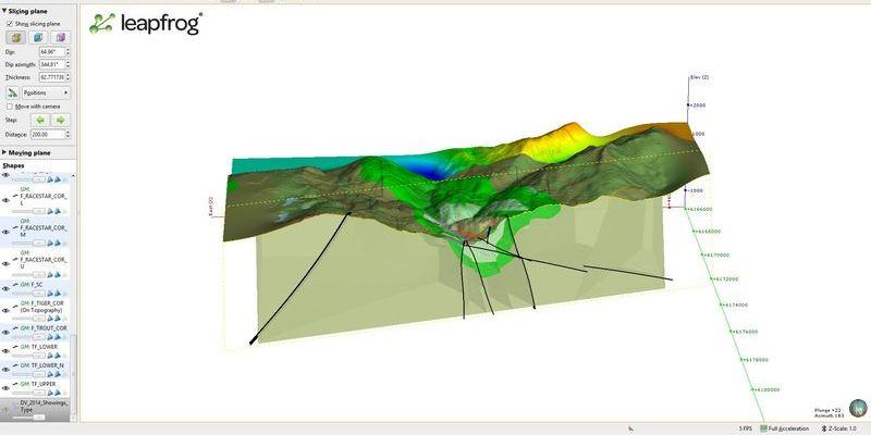 геологическое моделирование
