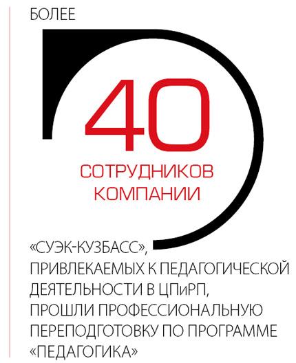 """Более 40 сотрудников компании СУЭК-Кузбасс, привлекаемых к педагогической деятельности в ЦПиРП прошли профессиональную переподготовку по программе """"Педагогика"""""""
