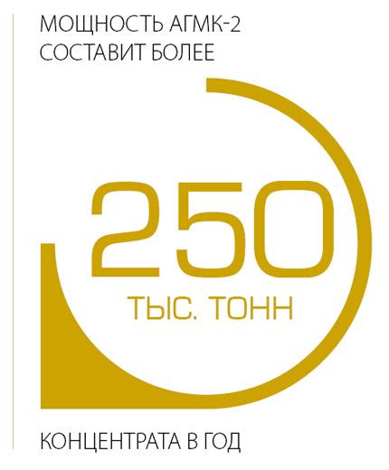 Мощность АГМК-2 составит более 250 тысяч тонн концентрата в год