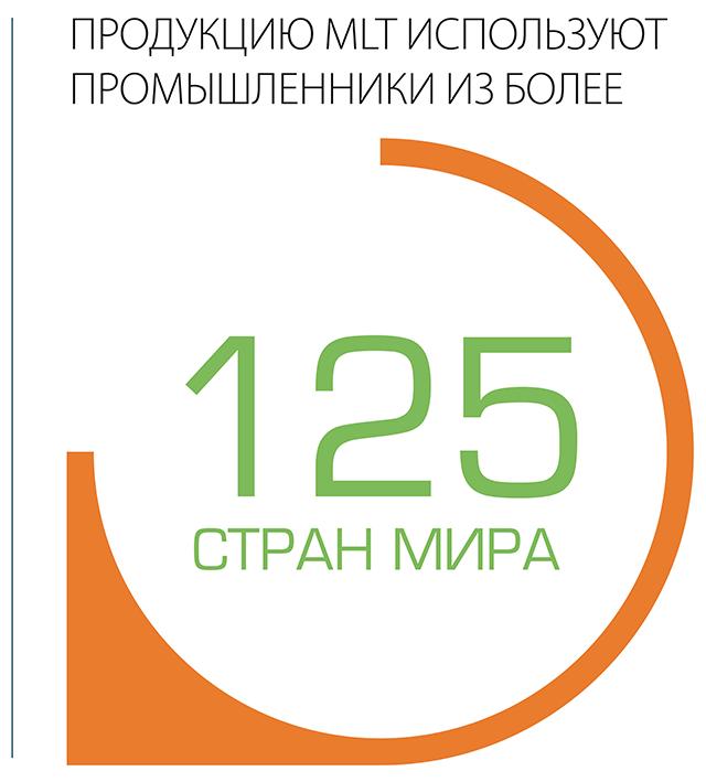 Продукцию MLT используют промышленники из более 125 стран мира