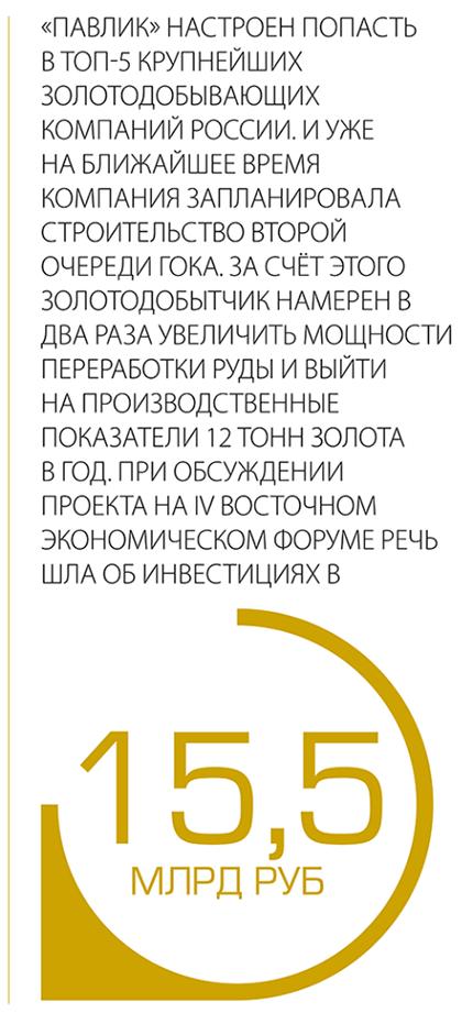 """""""Павлик"""" настроен попасть в топ-5 крупнейших золотодобывающих компаний России и уже на ближайшее время компания запланировала строительство второй очереди ГОКа. За счет этого золотодобытчик намерен в два раза увеличить мощности переработки руды и выйти на производственные показатели 12 тонн золота в год. При обсуждениее проекта на IV Восточном экономическом форуме речь шла об инвестициях в 15,5 млрд. руб."""