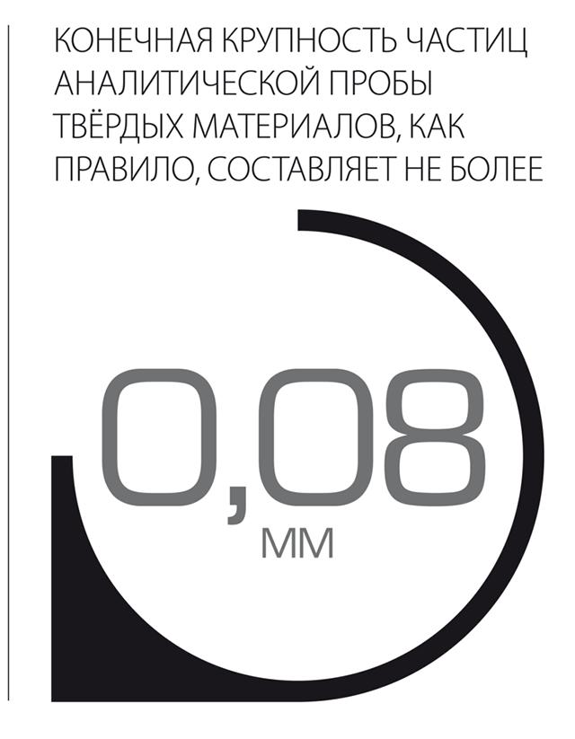 Конечная крупность частиц аналитической пробы твердых материалов, как правило, составляет не более 0,08 мм