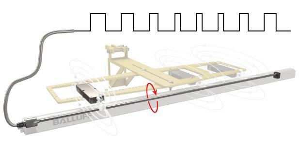 система Magnetttrack