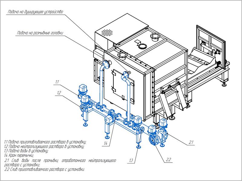 """АО """"ЦКБ """"Геофизика"""" приступило к производству комплекта трубной обвязки с управляемой запорной арматурой"""