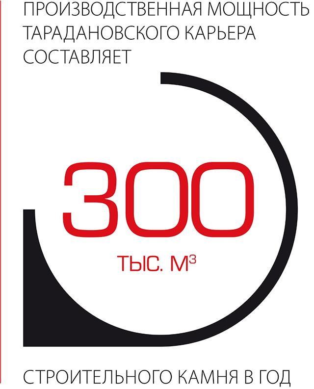 Производственная мощность Тарадановского карьера составляет 300 тыс куб.м строительного камня в год