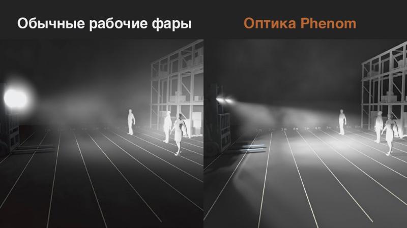 На рисунке показан эффект оптики Phenom, которая не слепит персонал, работающий вокруг техники. Верхняя граница светового пучка проходит ниже уровня глаз. Рабочая зона при этом остаётся хорошо освещённой.