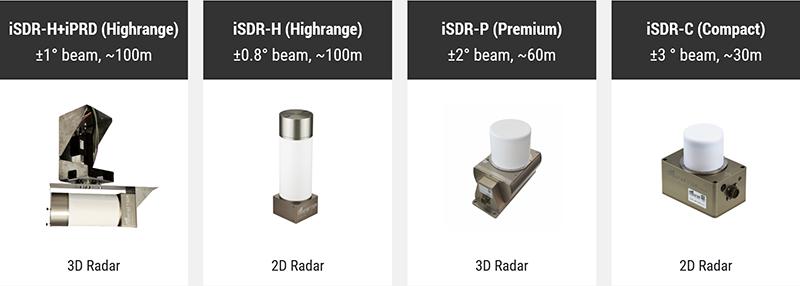 Уникальные радары с частотой сканирования до 1600 раз в секунду