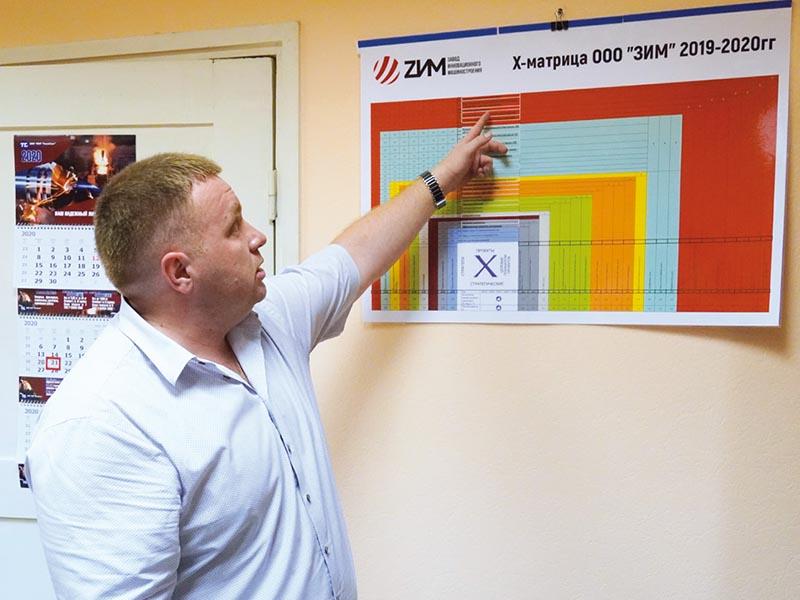 «ЗИМ»: инжиниринг из Кузбасса