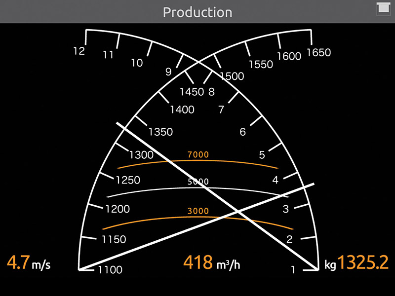 Интерфейс программы Nonius SM — две шкалы с пересекающимися стрелками индикаторов скорости пульпы и её плотности