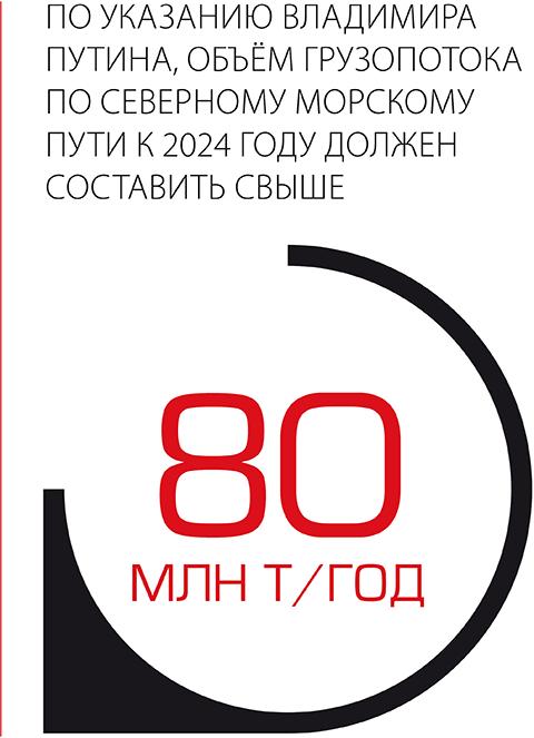 По указанию Владимира Путина, объём грузопотока по северному морскому пути к 2024 году должен составить свыше 80 млн т/год