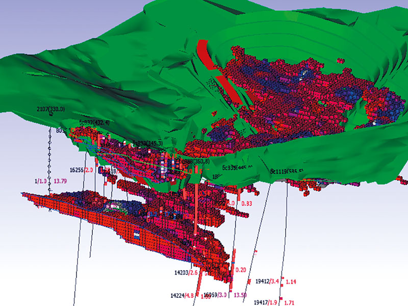 Три шага к цифровому руднику вместе с геоинформационной системой Майнфрэйм