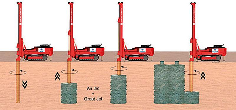 Строительство шахтного ствола