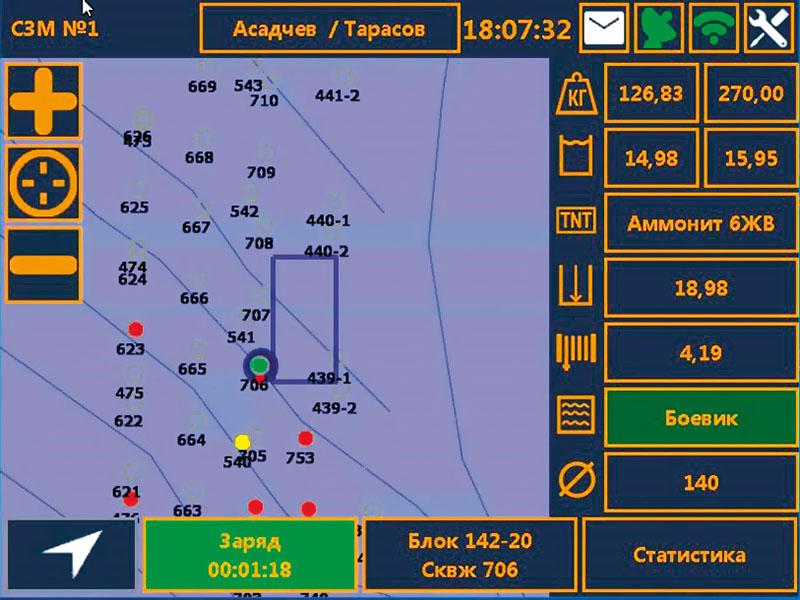 Интерфейс бортового монитора (Захват скважины СЗМ)